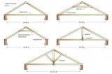 Схема двускатной стропильной системы крыши: особенности конструкции, устройство